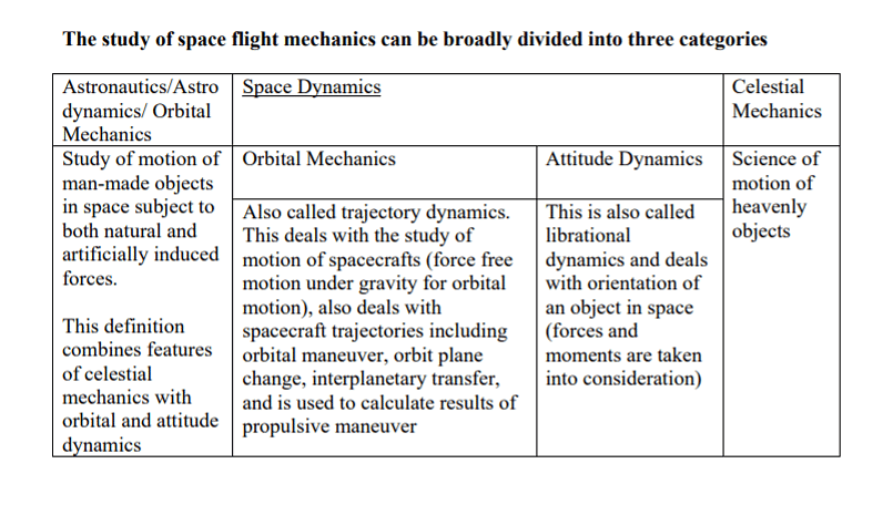 The study of space flight mechanics can be broadly divided into three categories.