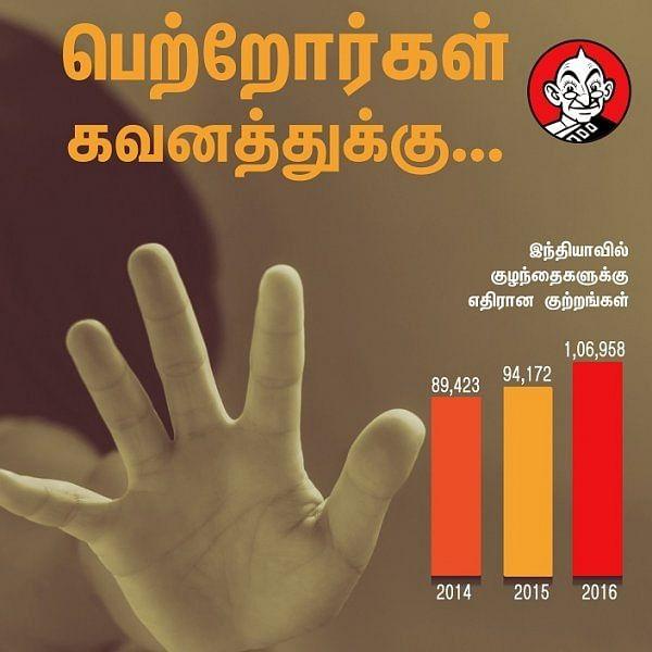 இந்தியாவில் ஒரு நாளில் குழந்தைகளுக்கு எதிராக 293 குற்றங்கள்!#VikatanInfographics