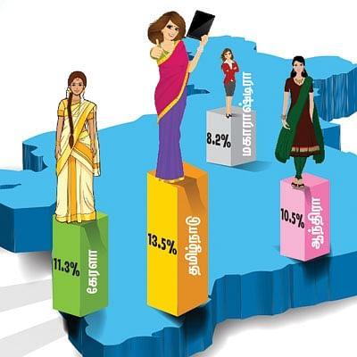 இந்திய பெண் தொழில்முனைவோர்கள்!