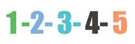 சந்தோஷ ஹார்மோன் 1-2-3-4-5