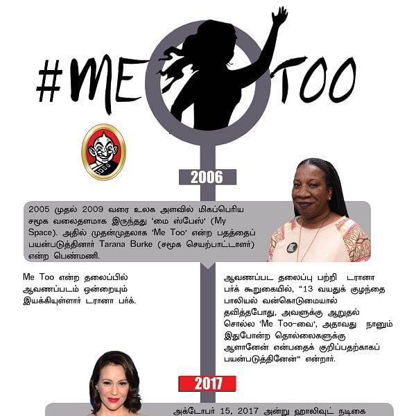 #MeToo-வின் முதல் ட்வீட் எப்போது வந்தது தெரியுமா? #VikatanInfographics