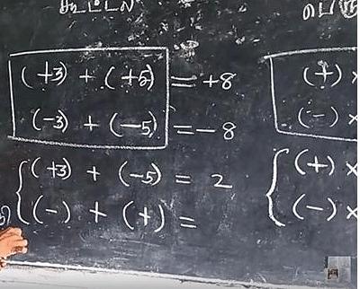 'கணிதத்தை எதிர்கொள்வது எப்படி?' - - டி.என்.பி.எஸ்.சி குரூப்-4ல் ஜெயிக்கலாம் ஈஸியா!