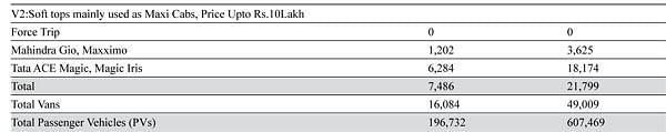 (SIAM)அமைப்பின் முழு அறிக்கை