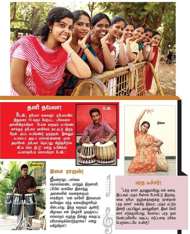 கேம்பஸ் இந்த வாரம்: லயோலா கல்வியியல் கல்லூரி, நுங்கம்பாக்கம்
