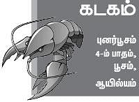 இந்த வார ராசிபலன் ஏப்ரல் 2 முதல் 8 வரை மேஷம் முதல் மீனம் வரை 12 ராசிகளுக்கும்