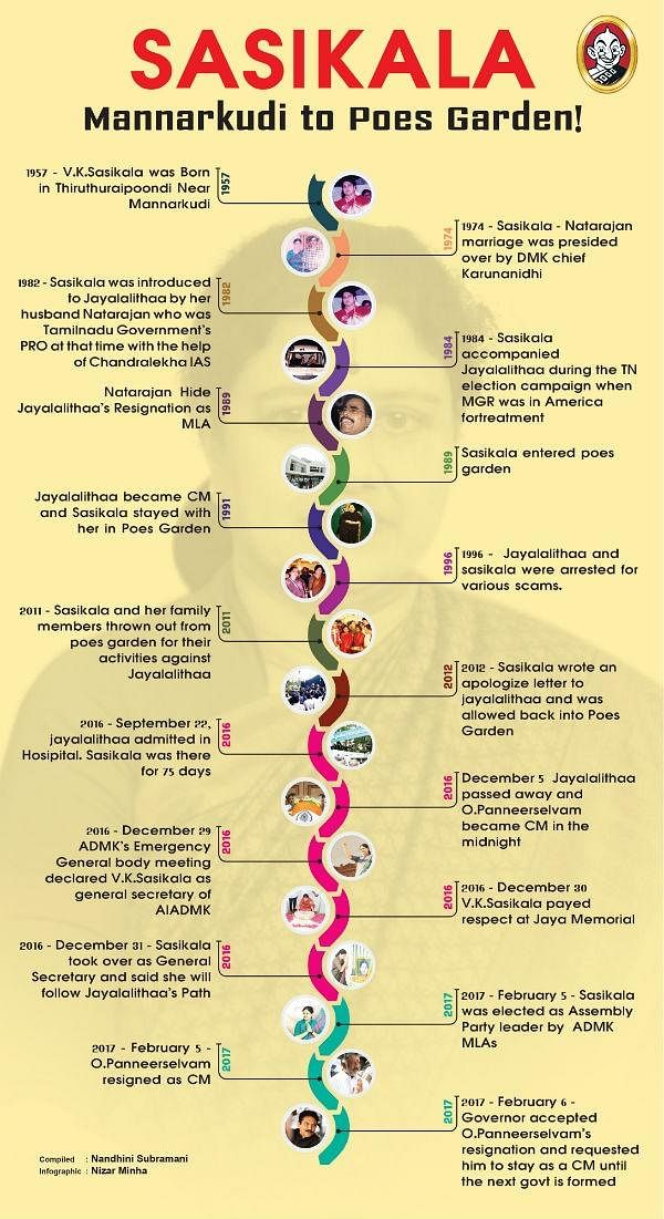 40 years of Politics.... 33 years of Friendship OPS vs Sasikala the Career Timeline #infographic