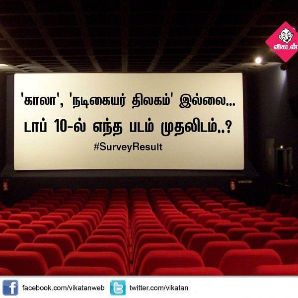 'காலா', 'நடிகையர் திலகம்' இல்லை... டாப் 10-ல் எந்த படம் முதலிடம்..? #SurveyResult #VikatanPhotoCards