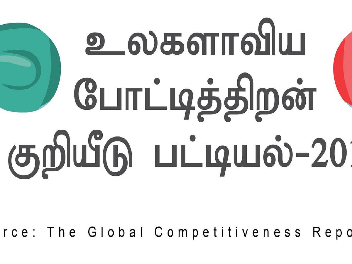 10 இடங்கள் பின்தங்கிய இந்தியா! #WEFIndex2019 #VikatanInfographics