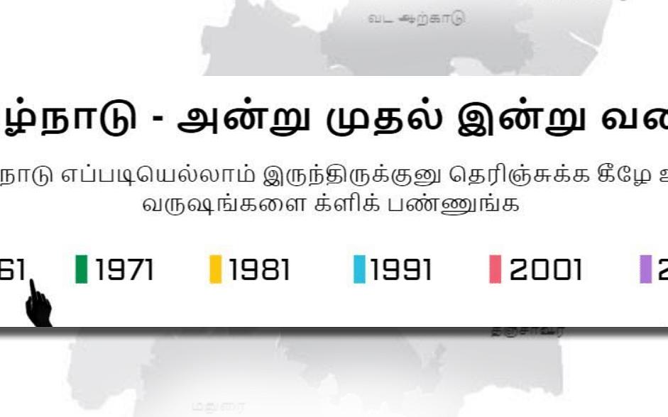 `63 ஆண்டுகள்... 37 மாவட்டங்கள்!'- இது தமிழ்நாடு வரைபட வரலாறு #VikatanInfographics