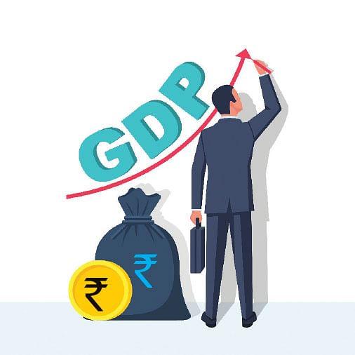 GDP / இந்தியா