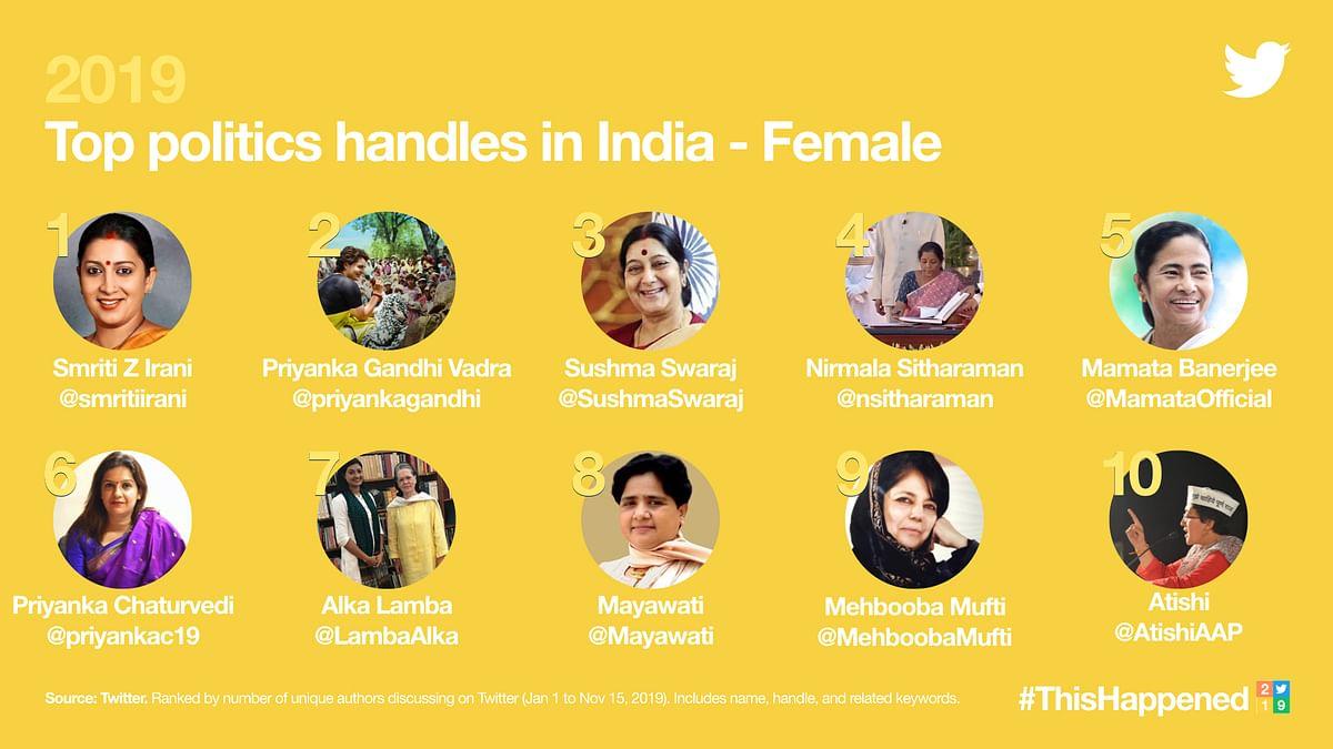 Top 10 female - politics