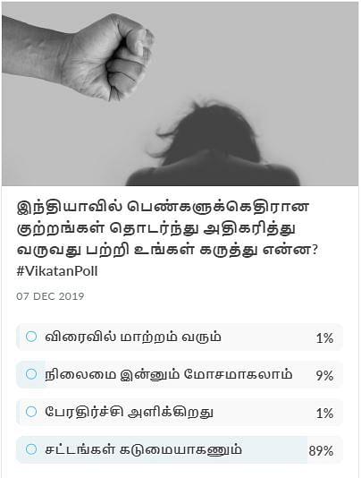 பெண்களுக்கு எதிரான குற்றங்கள்... #VikatanPoll