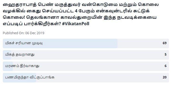 Vikatan Survey results