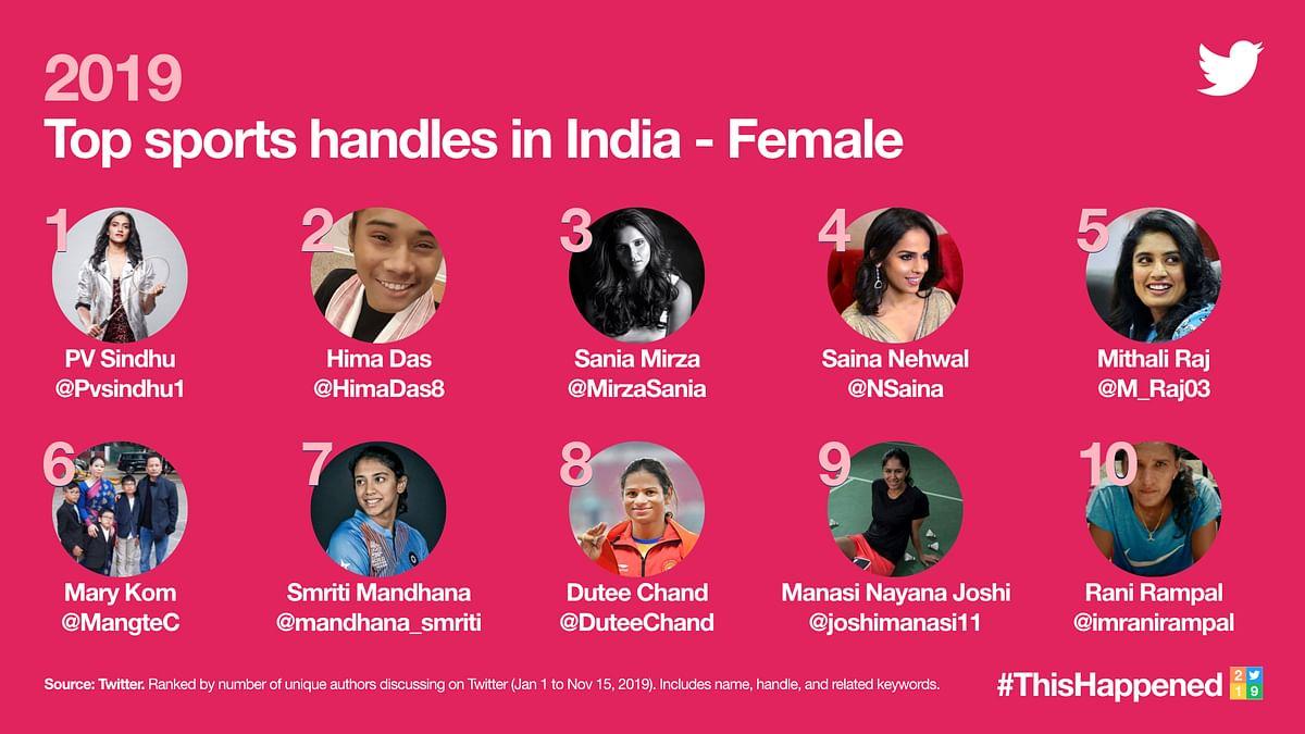 Top 10 sports female