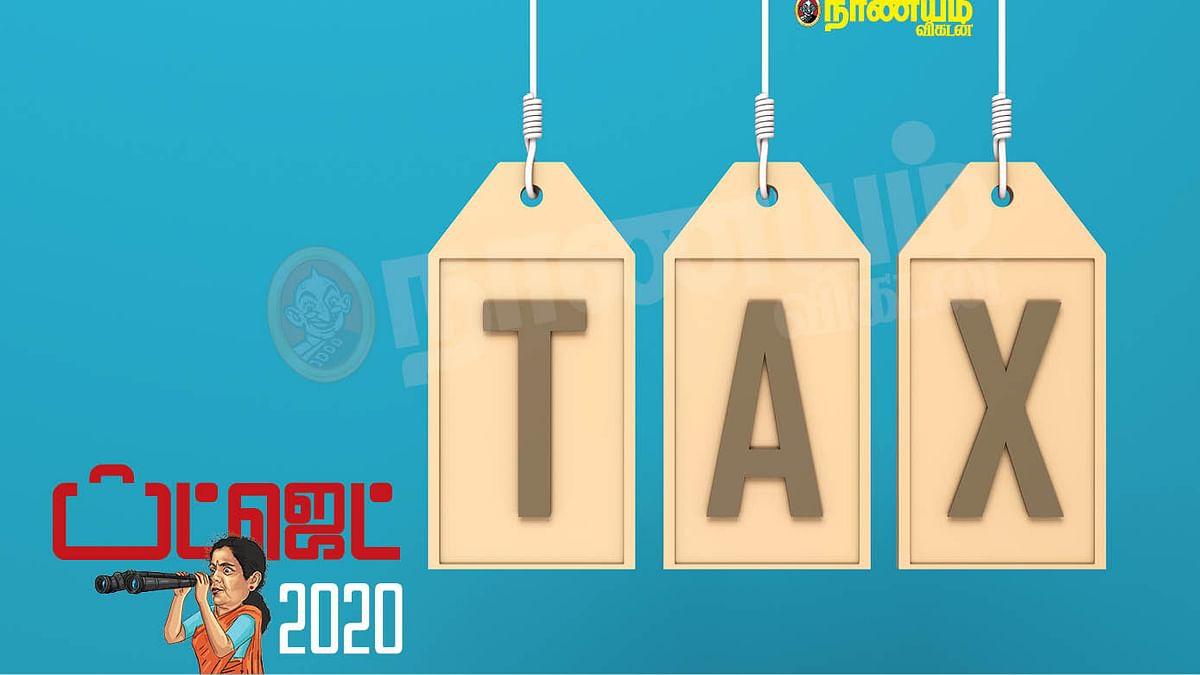 பட்ஜெட் 2020