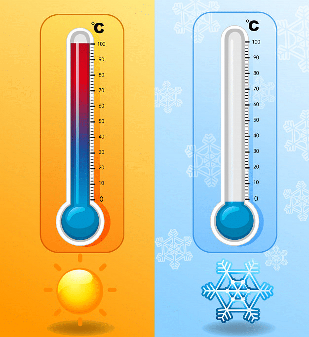 Biological Thermometer