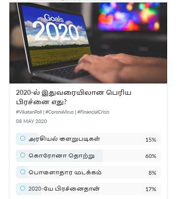 2020 Vikatan Poll