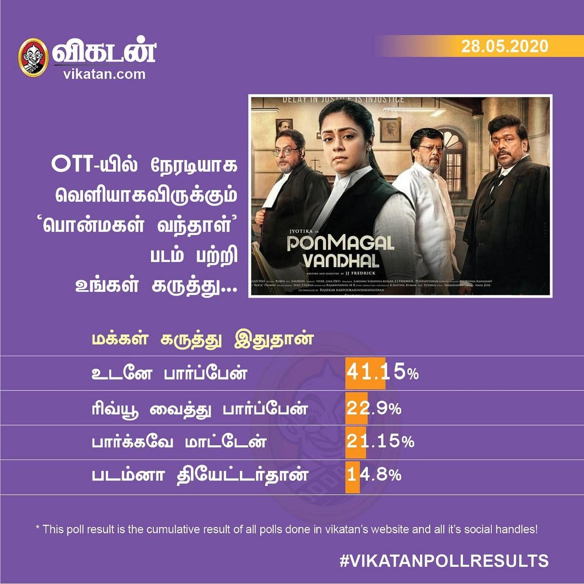 Ponmagal Vandhal Vikatan Poll