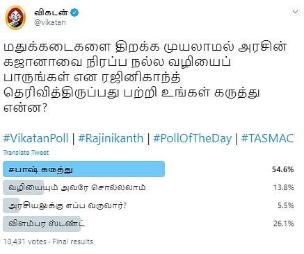 Rajinikanth Twitter Poll