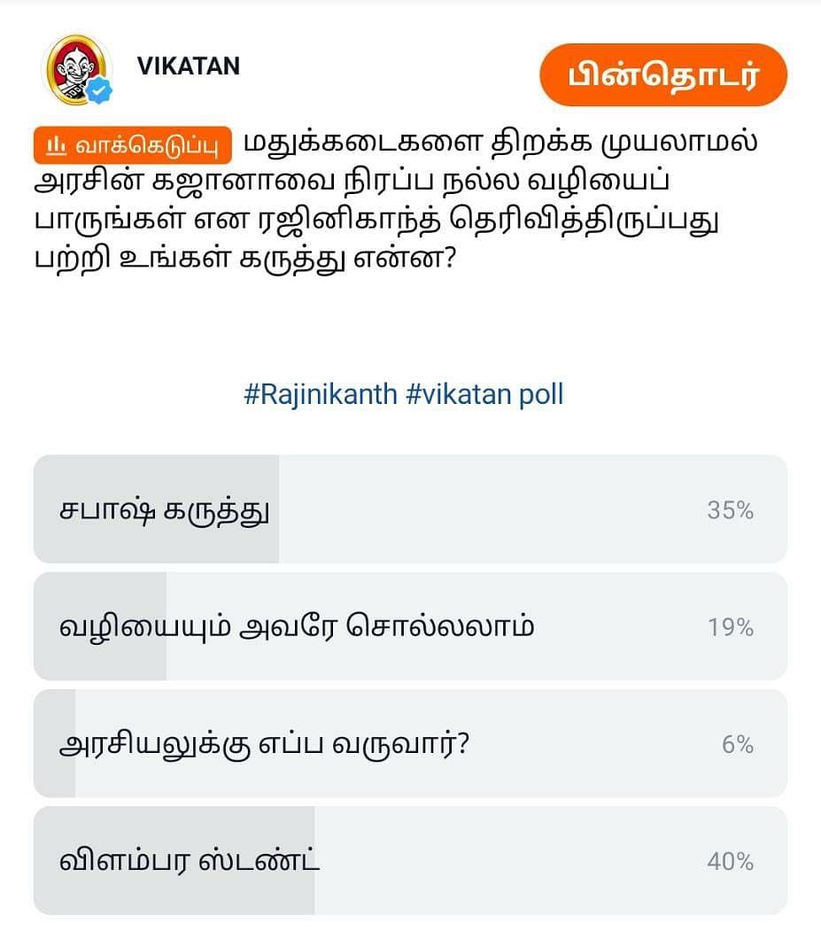 Rajinikanth Helo Poll