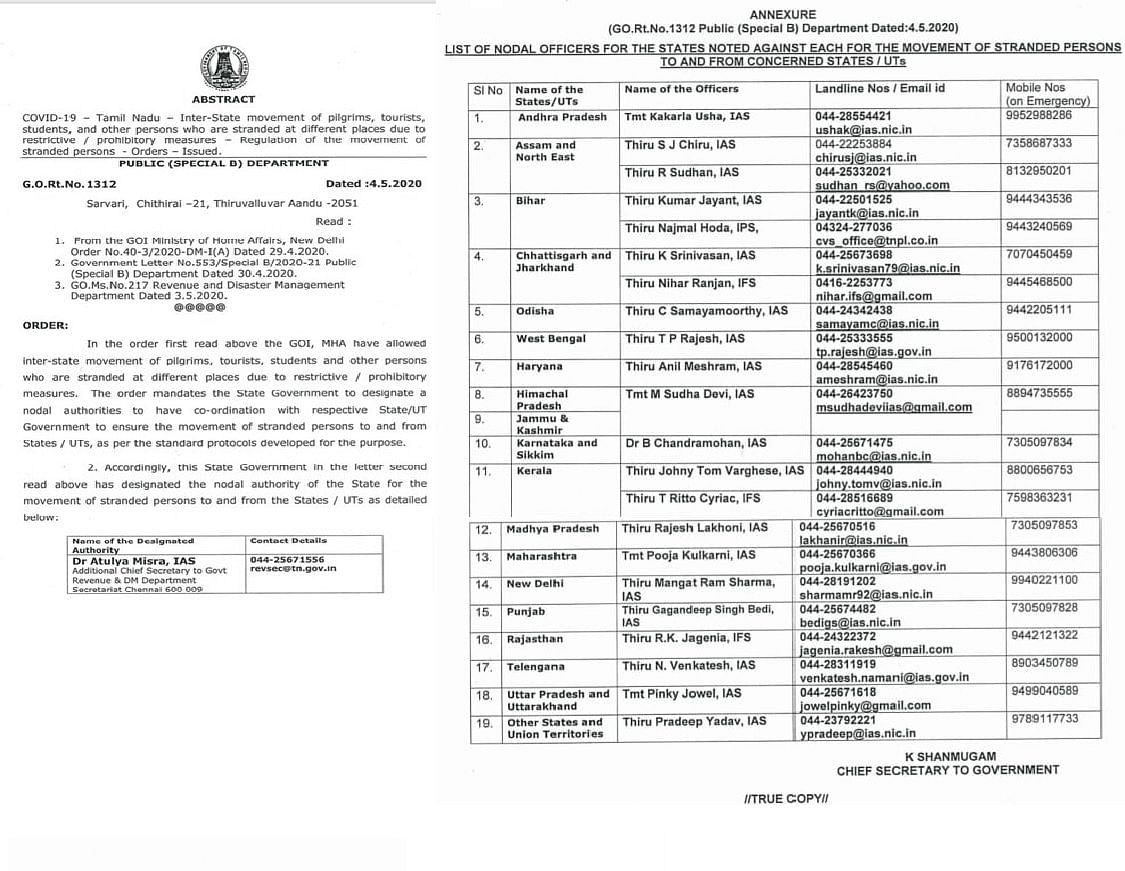 List of Nodal officers