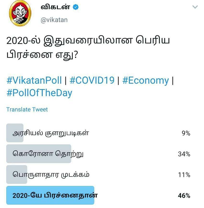 2020 Twitter Poll