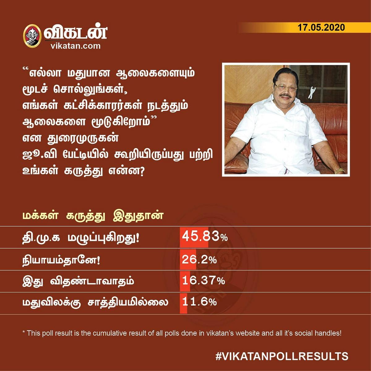 Duraimurugan | Vikatan Poll
