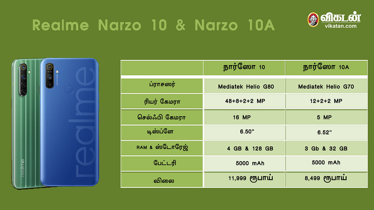 Narzo series