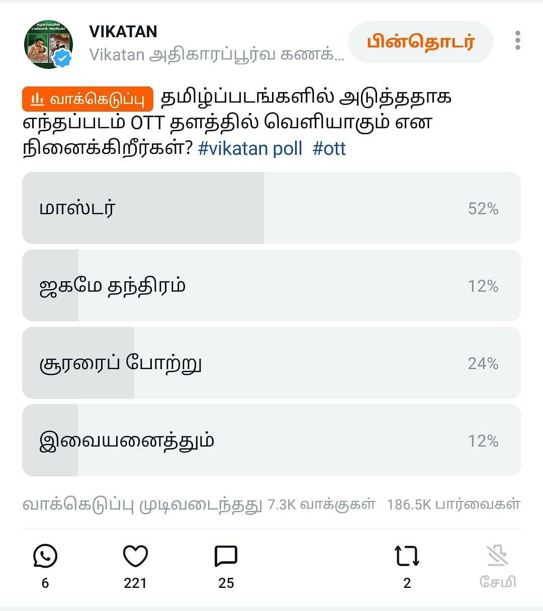 OTT Helo Poll