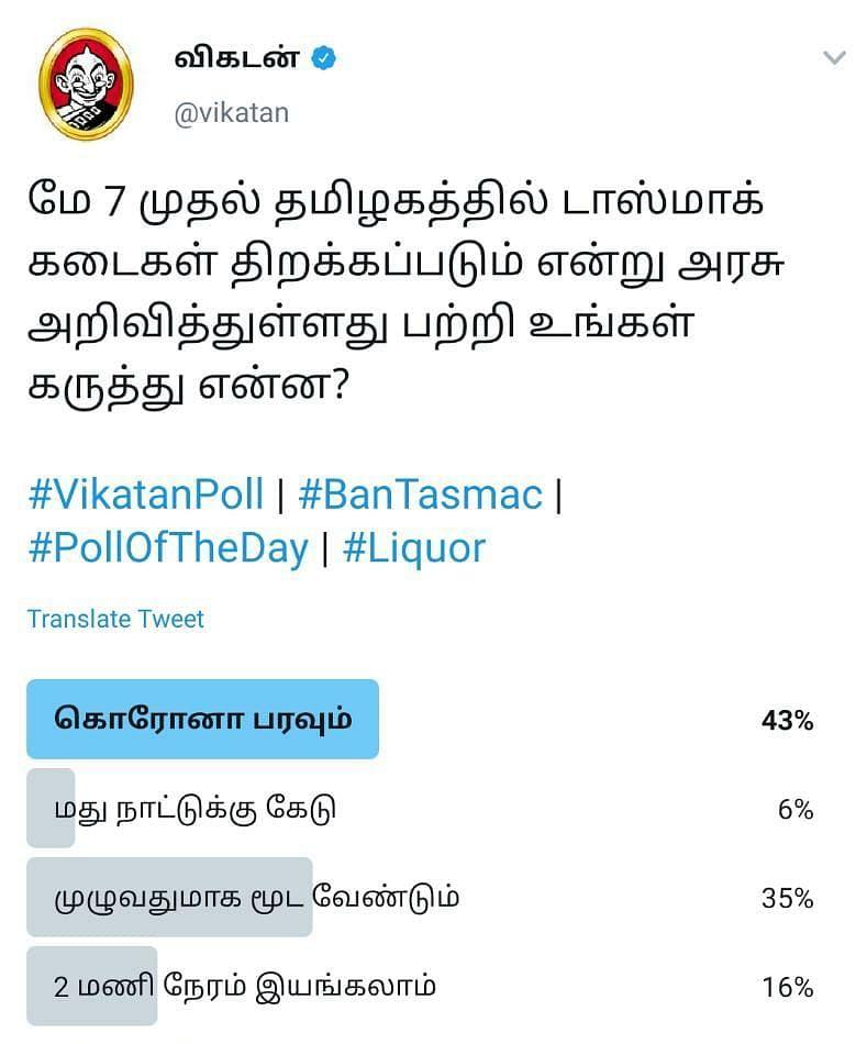 Tasmac Twitter Poll