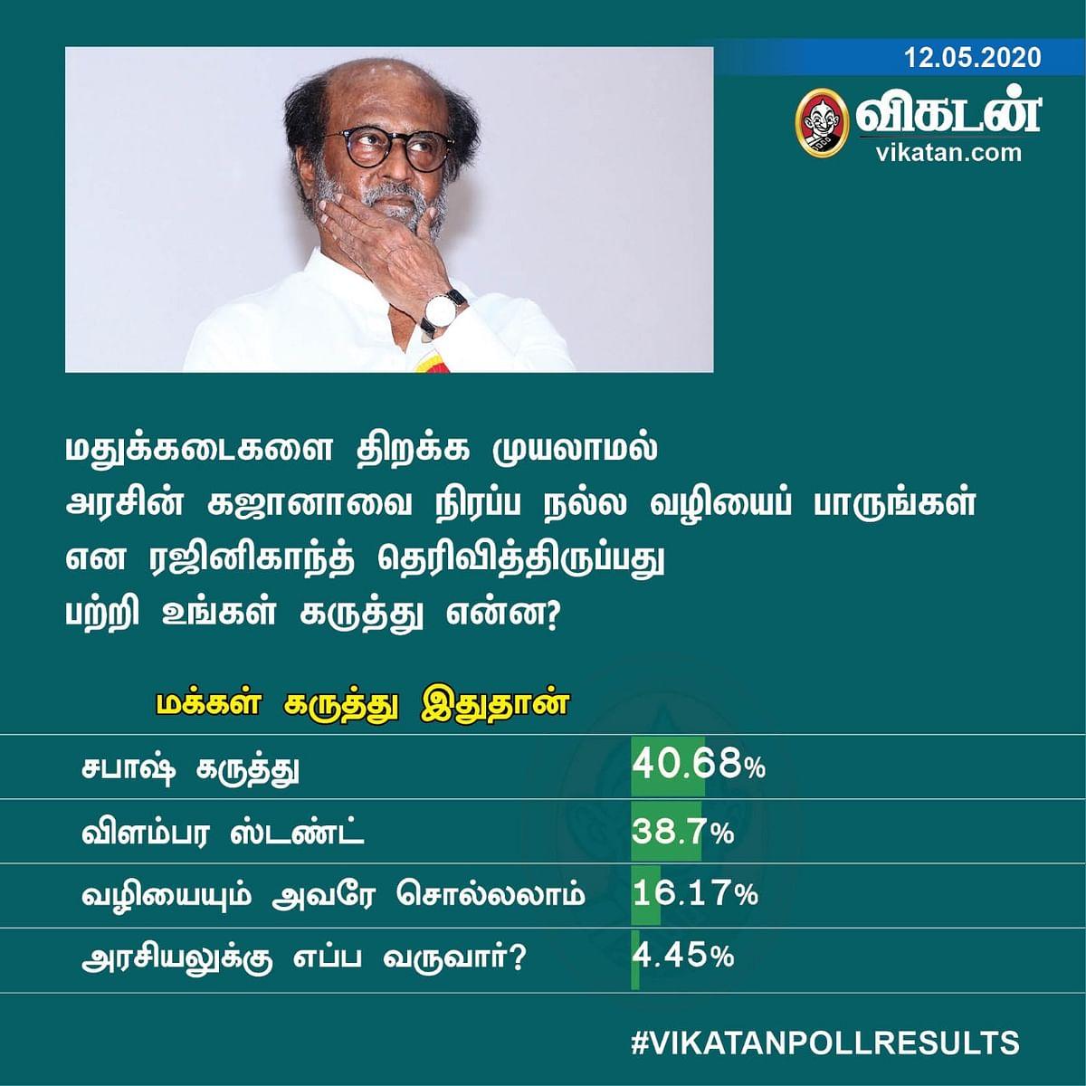 Rajinikanth Vikatan Poll