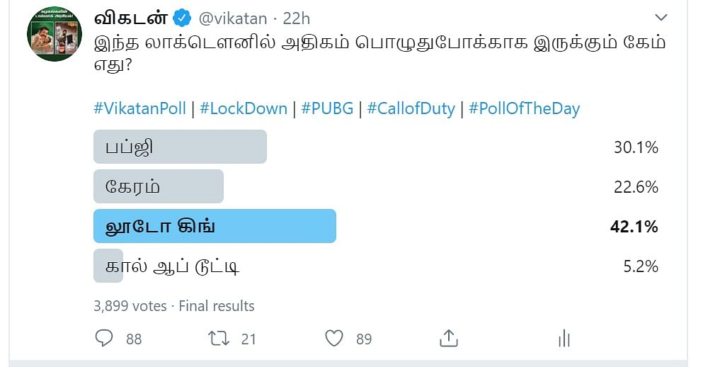 Lockdown Games Vikatan Poll