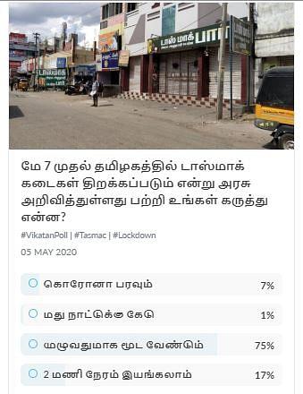 Tasmac Poll