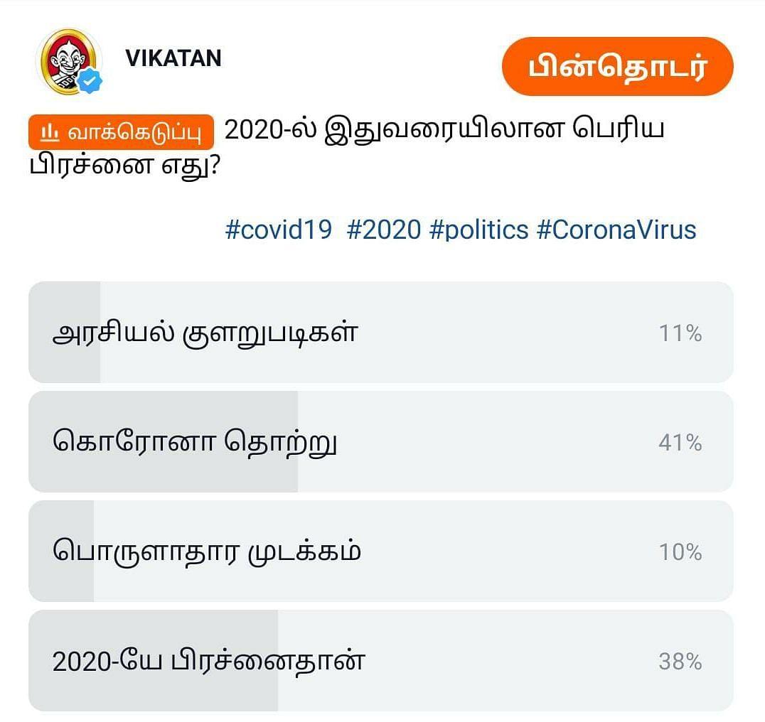 2020 Helo Poll