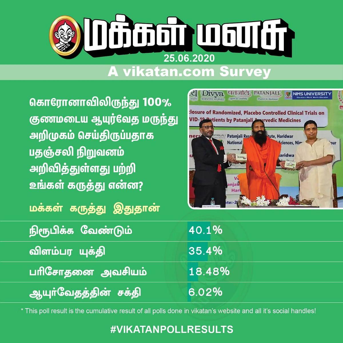 Patanjali | Vikatan Poll