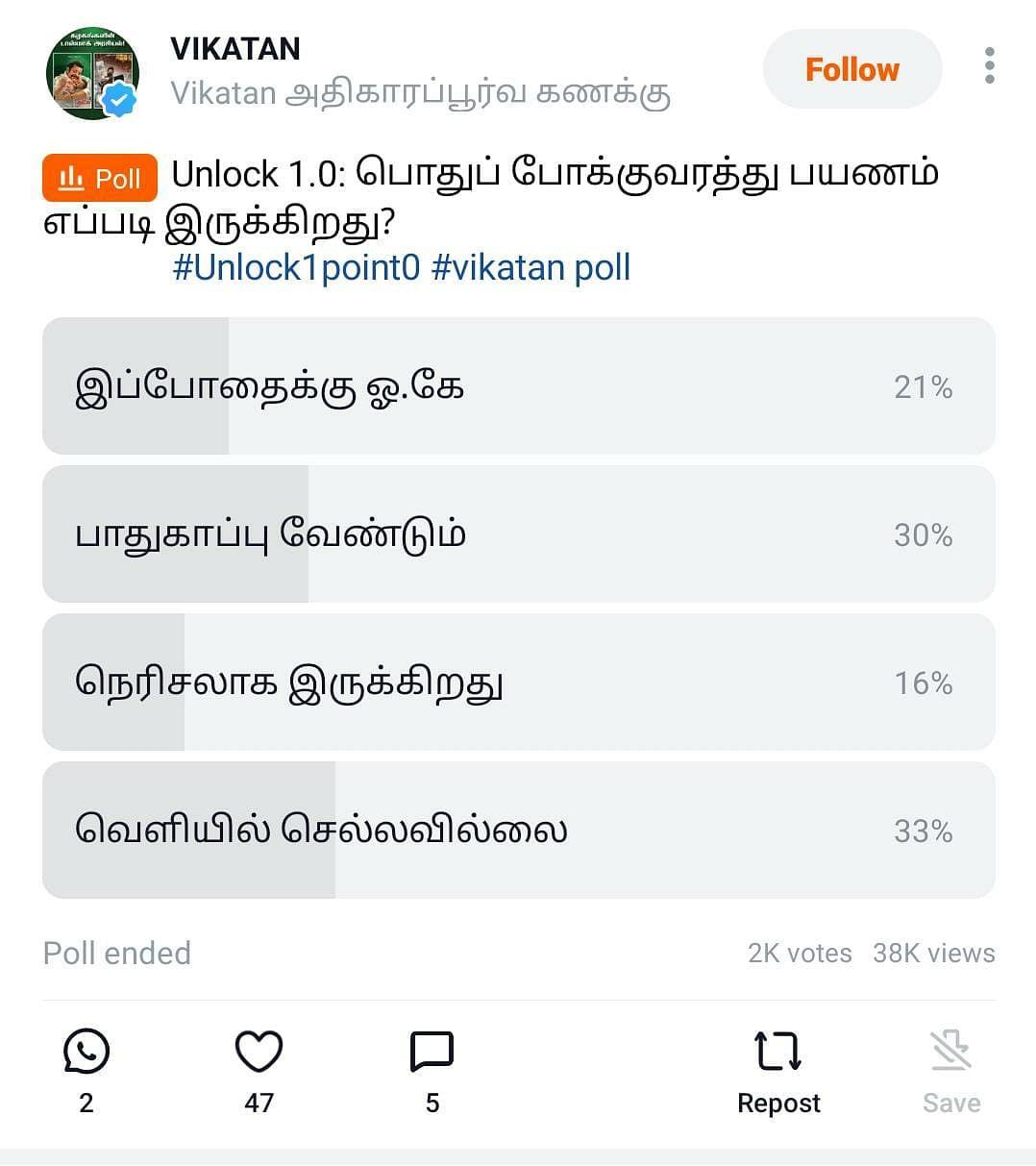 Vikatan Poll