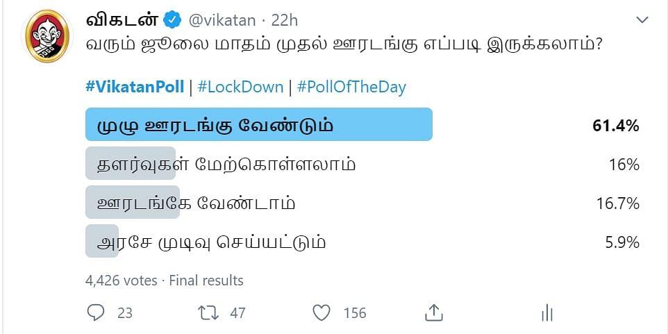 New Lockdown | Vikatan Poll