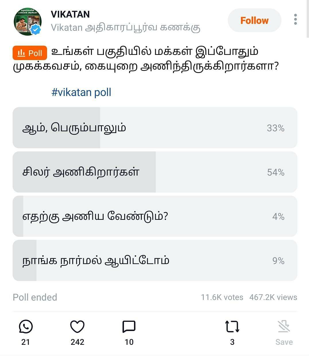 Mask | Vikatan Poll