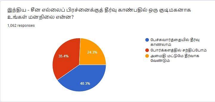 Vikatan Poll Result