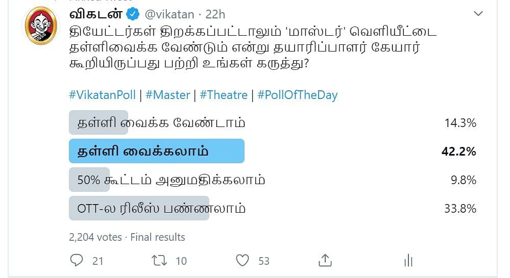 Master | Vikatan Poll