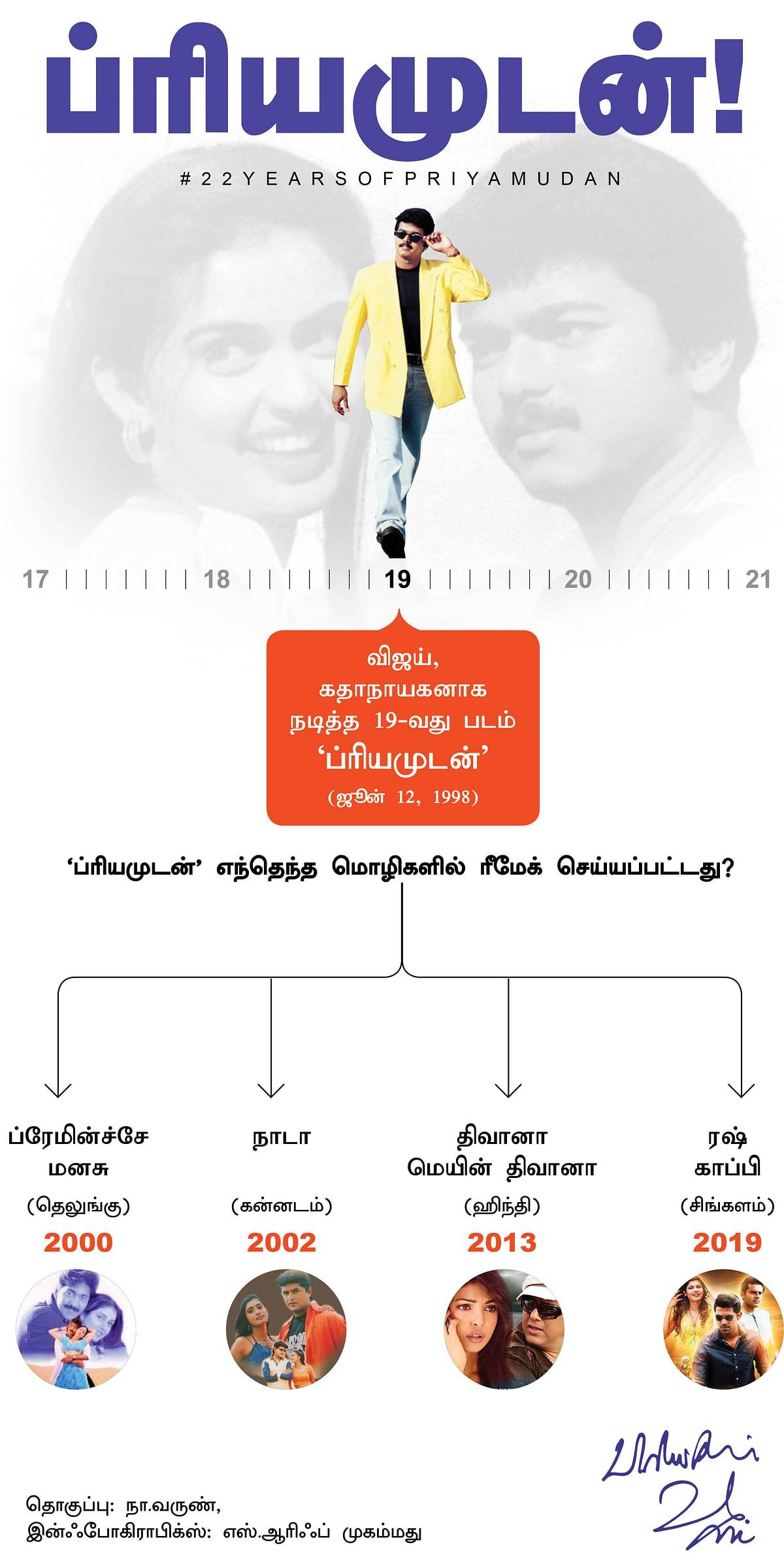 Priyamudan Vijay