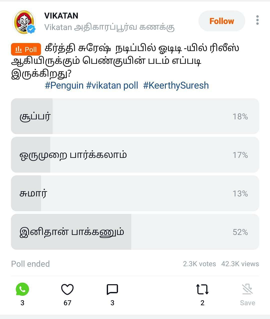 Penguin   Vikatan Poll