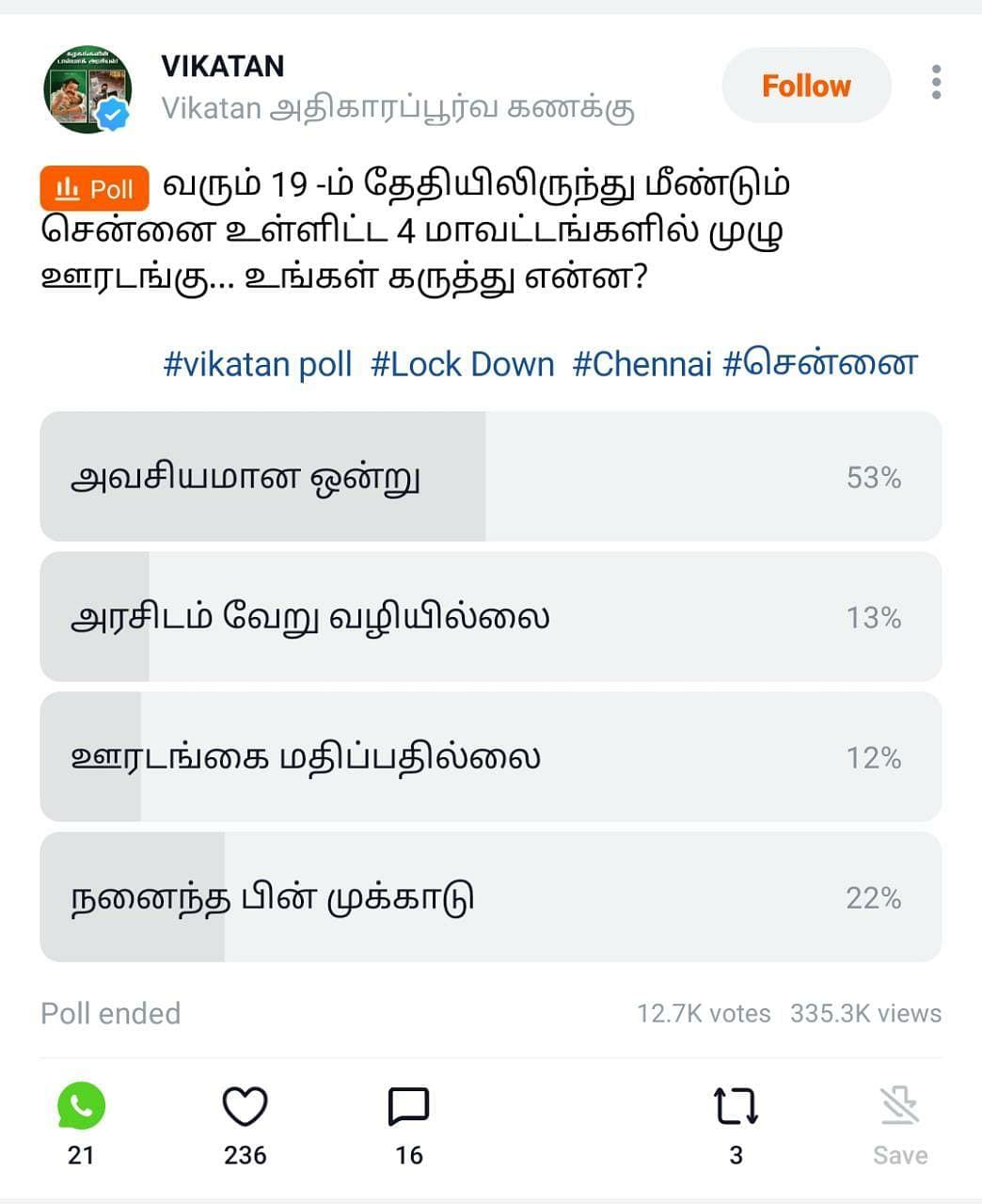 Chennai Lockdown | Vikatan Poll