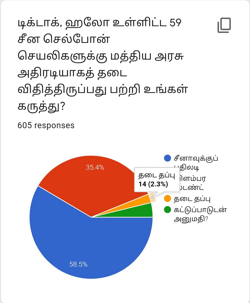 Chinese Apps Ban | Vikatan Poll