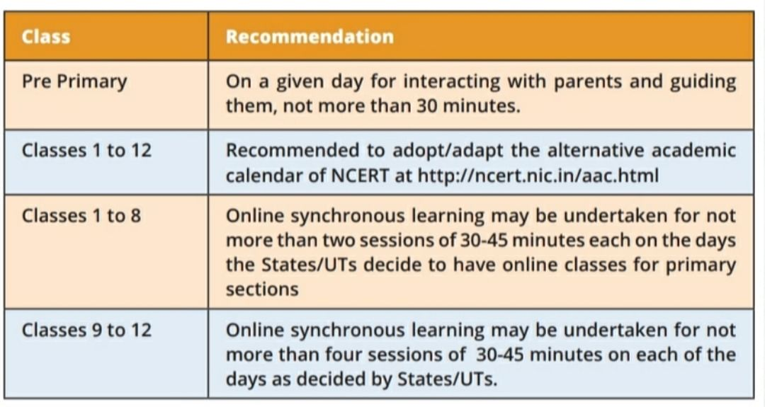 MHRD's Online Teaching Time Recommendation.