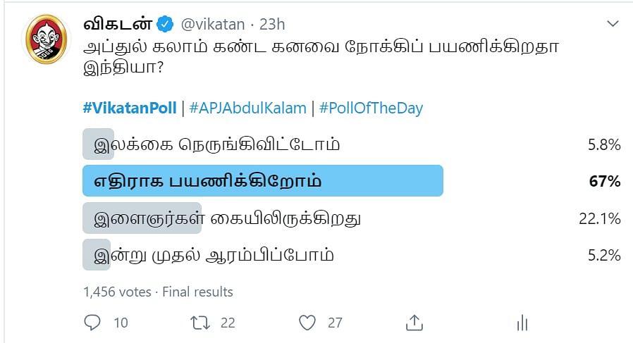 Abdul Kalam   Vikatan Poll