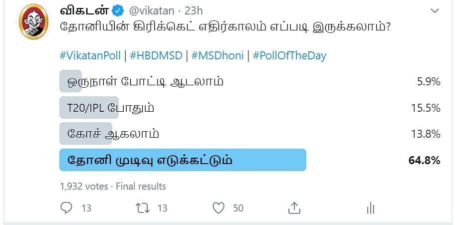 Dhoni   Vikatan Poll