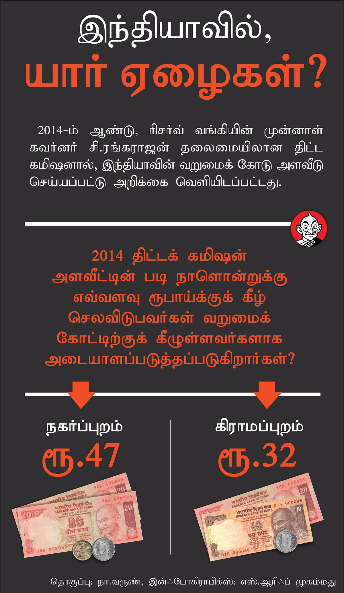 Below Poverty Line Infographics