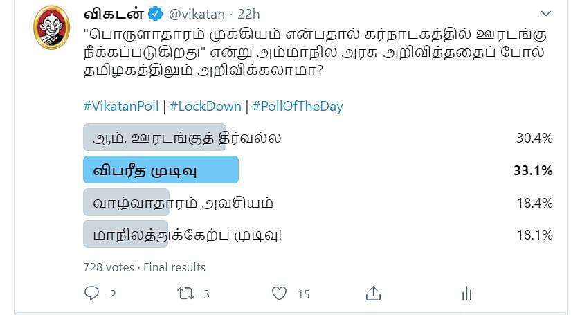Lockdown | Twitter Poll