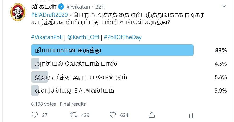 Karthi | Vikatan Poll